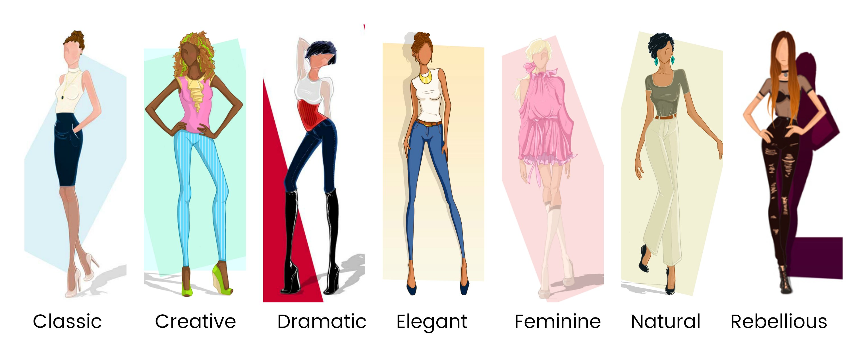 women female clothing personalities classic, creative, dramatic, elegant, feminine, natural, rebellious, sexy